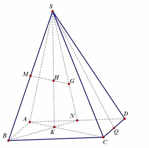 Tổng hợp Kinh nghiệm học giỏi hình học không gian lớp 11