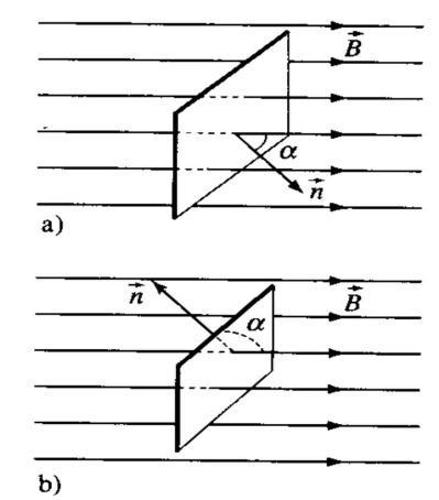Phương pháp học lý cấp 3